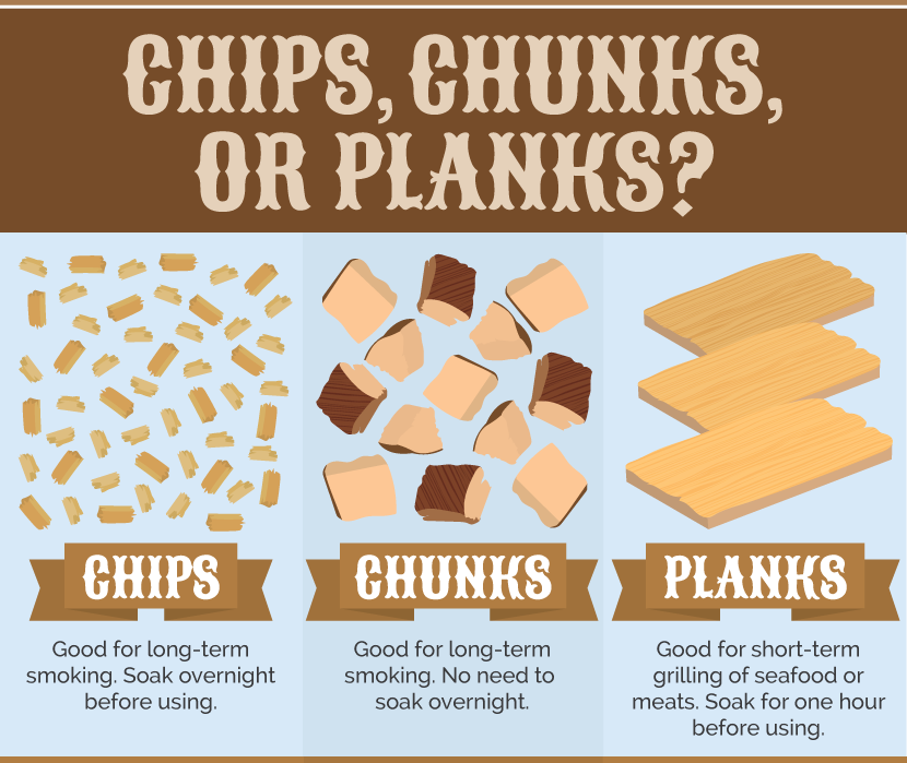 Smoke Wood: Chips, Chunks, or Planks