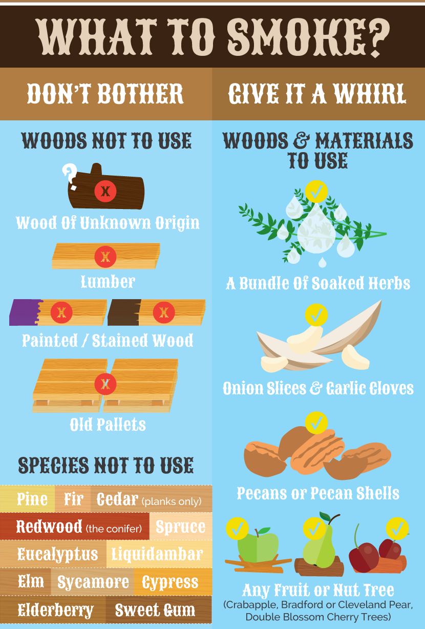 Smoke Wood: What You Can Smoke
