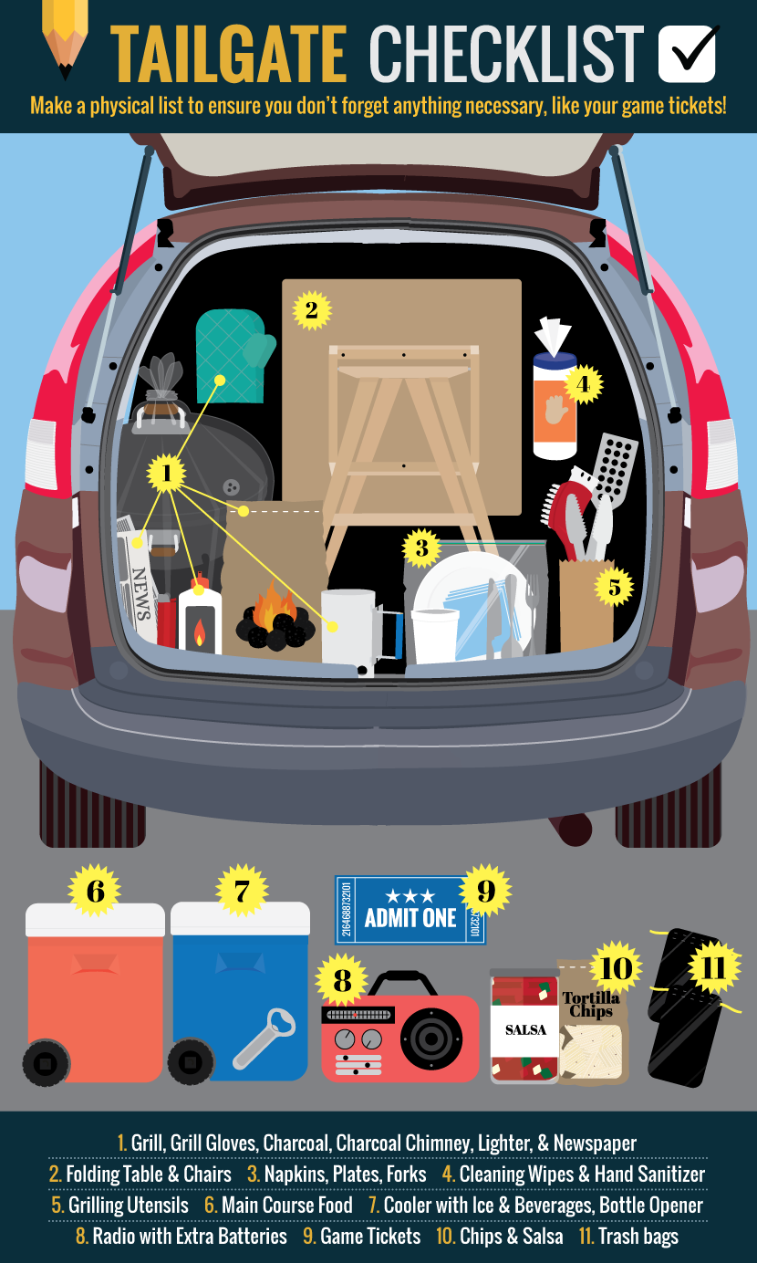 Checklist For Tailgating