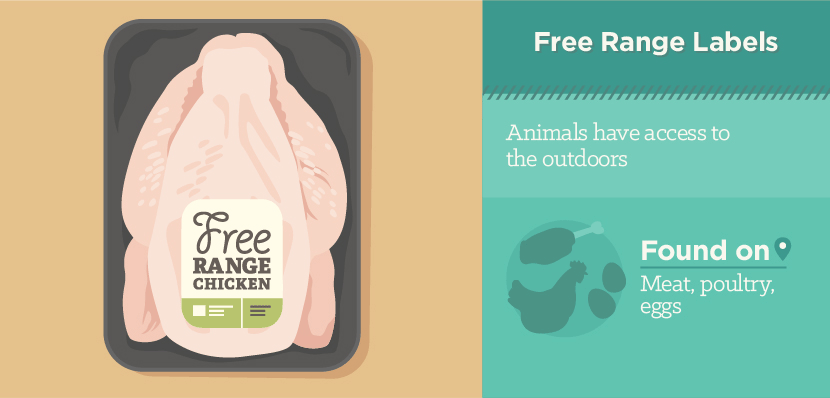 Free Range Labels