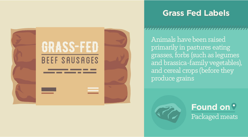 Grass Fed Labels