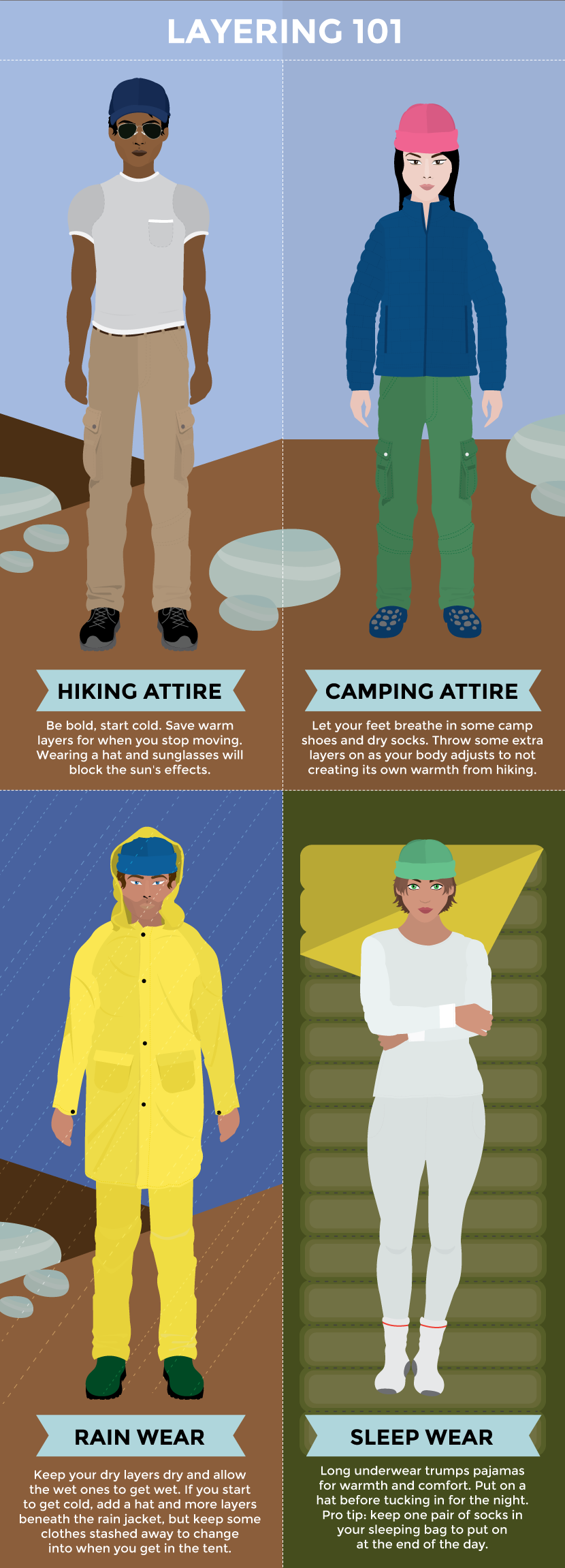 How To Layer Clothes For Camping