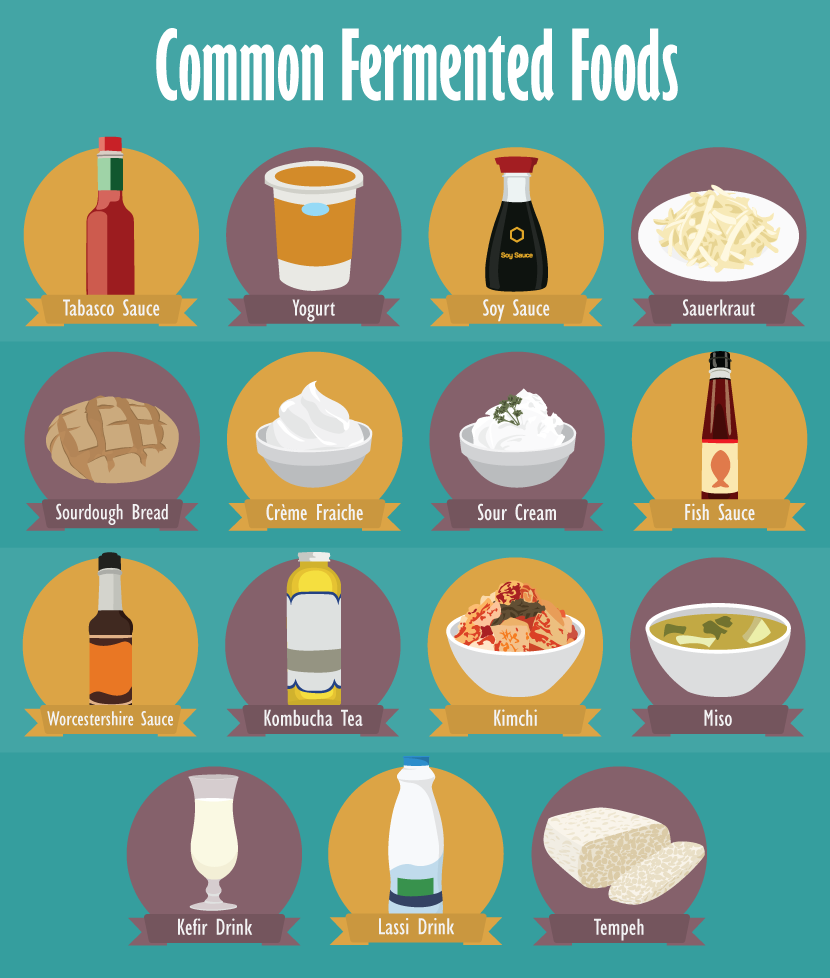 Fermented Foods Good Or Bad