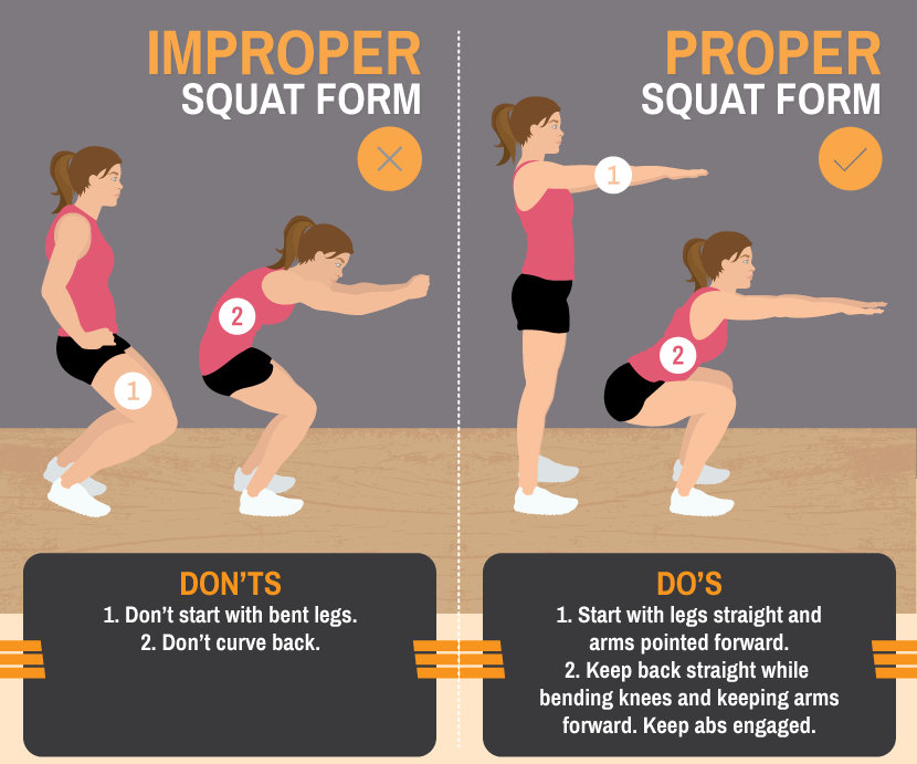 master proper exercise form fix com