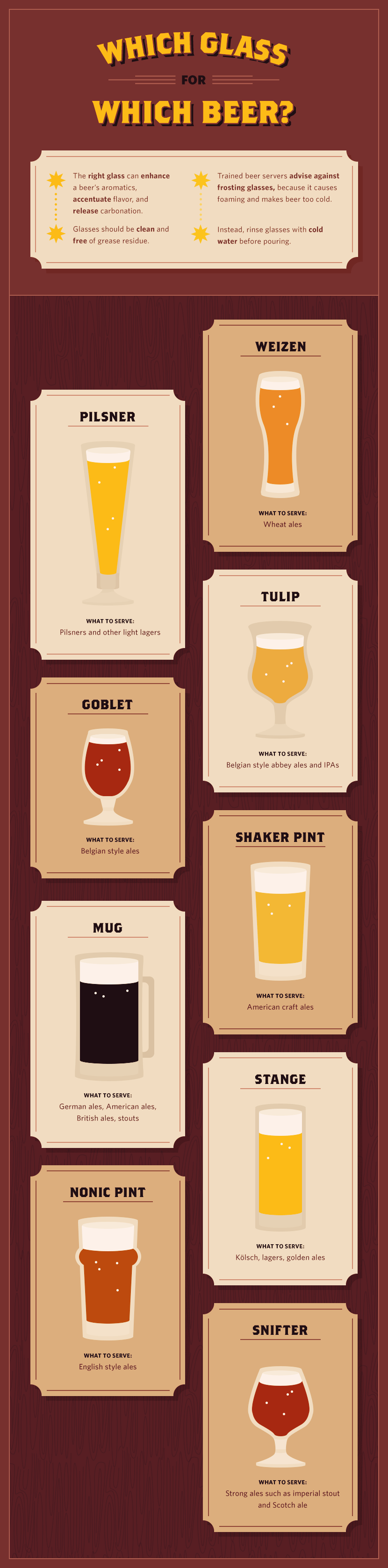 Pairing Craft Beer and Food | Fix com