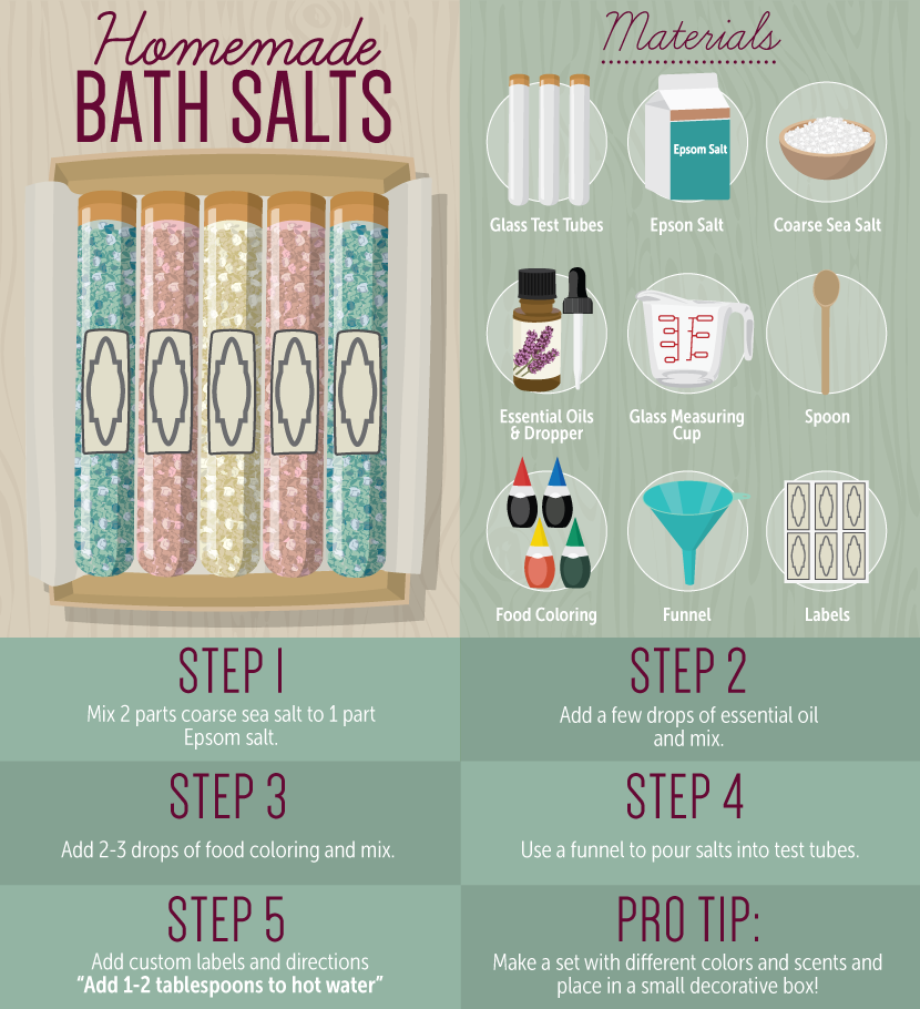 diy christmas gifts bath salts tipsographic
