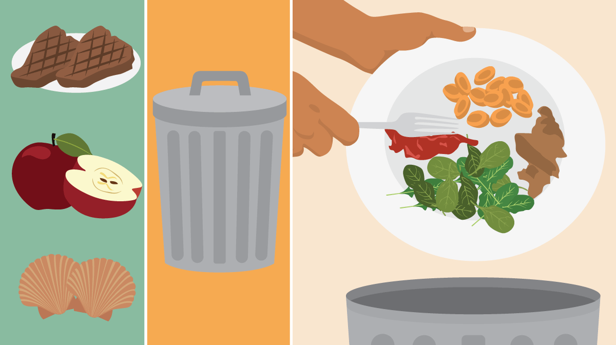 understanding food waste fix com trash can clipart png clip art trash can sign