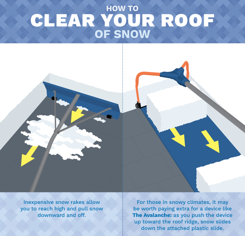 Shoveling Properly And Clearing Snow Safely Fix Com