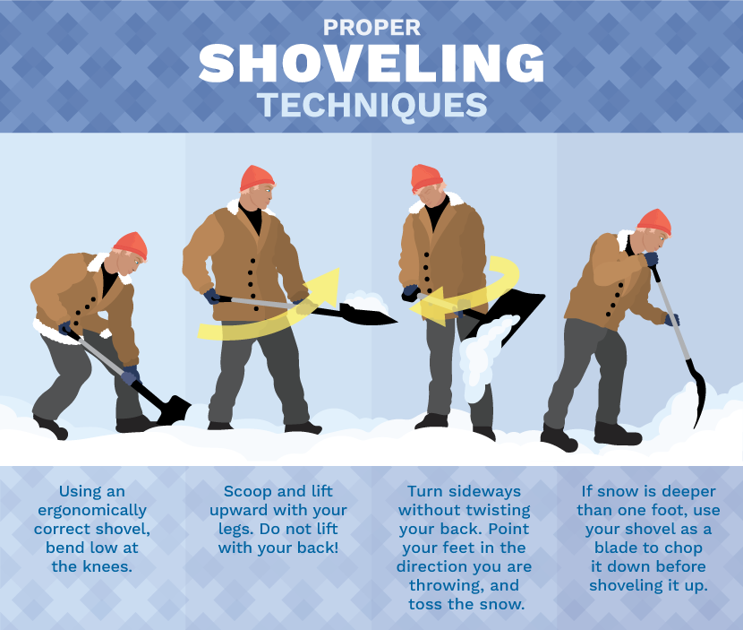 Image result for snow-shoveling-injury-3