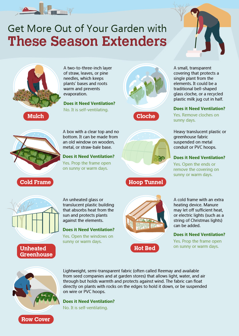 Ways to Extend Gardening Season
