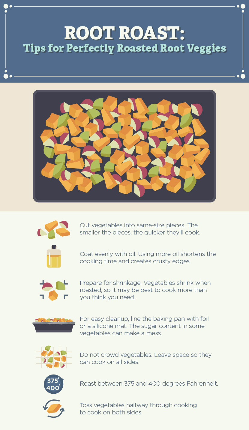 Tips for Perfectly Roasted Root Vegetables