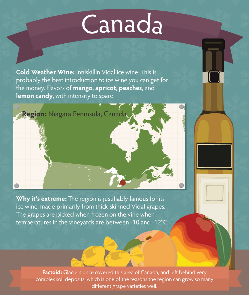 Canadian Wine