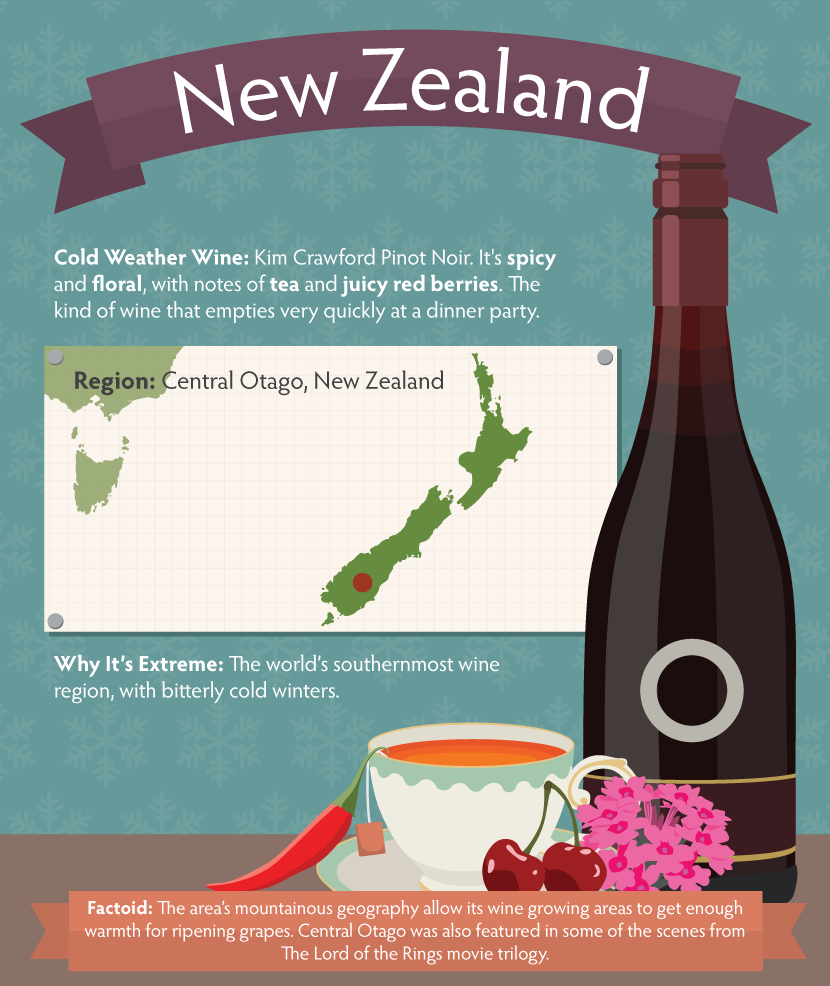 New Zeland Wine