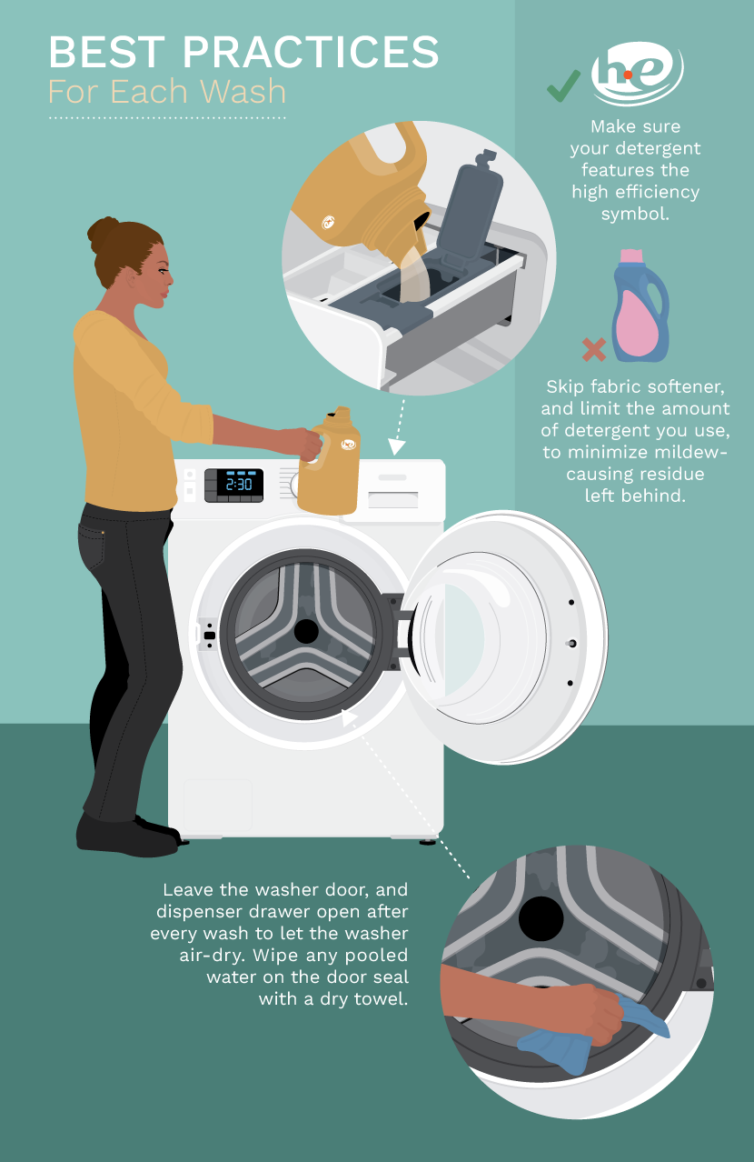 Best practices For Front-load Washer