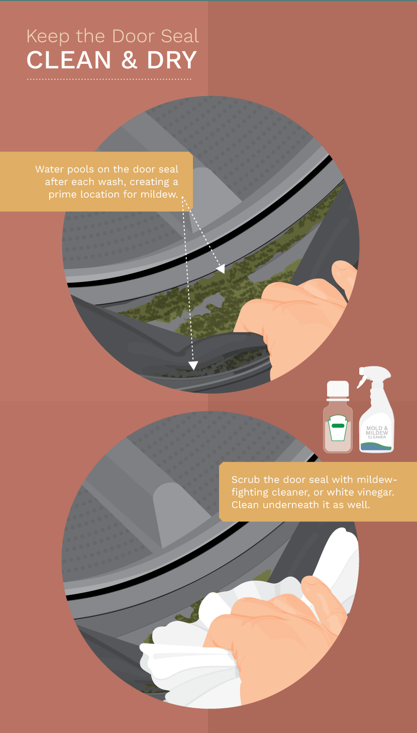 How to Clean Your Washer's Door Deal