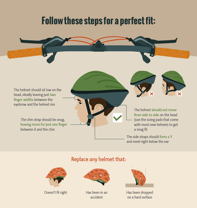 Ultimate Guide to Family Bike Riding: Fitting a Helmet