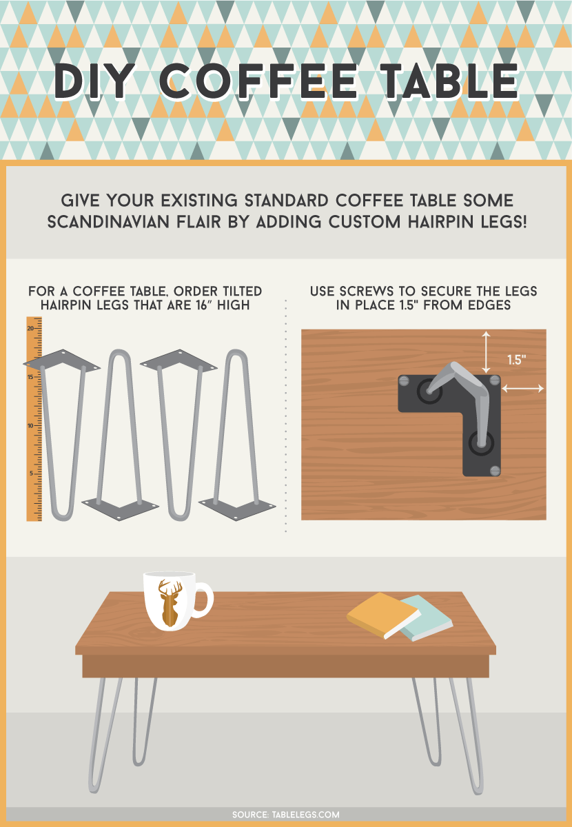 inexpensive scandinavian design hacks | fix