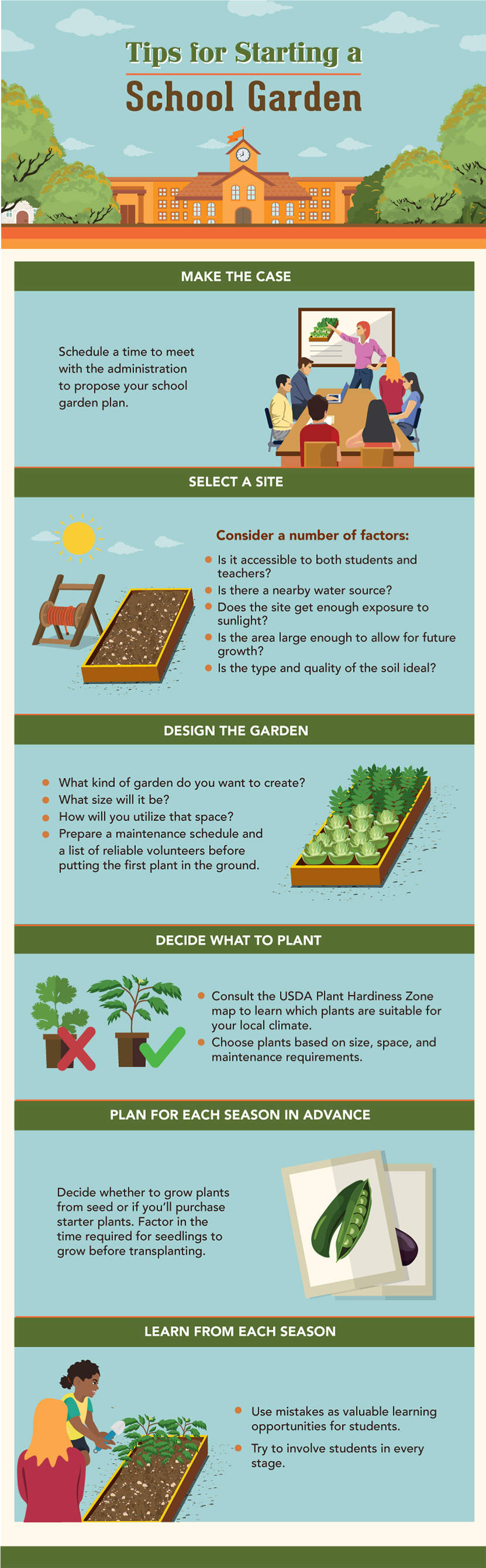 Tips for starting a school garden