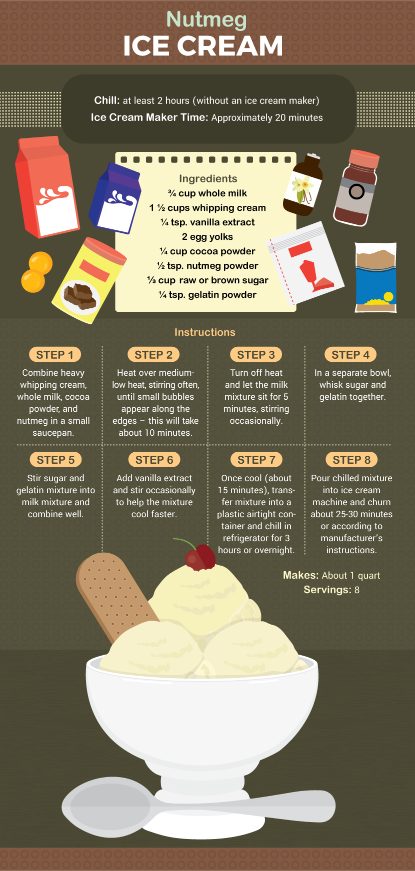 Nutmeg Ice Cream Recipe