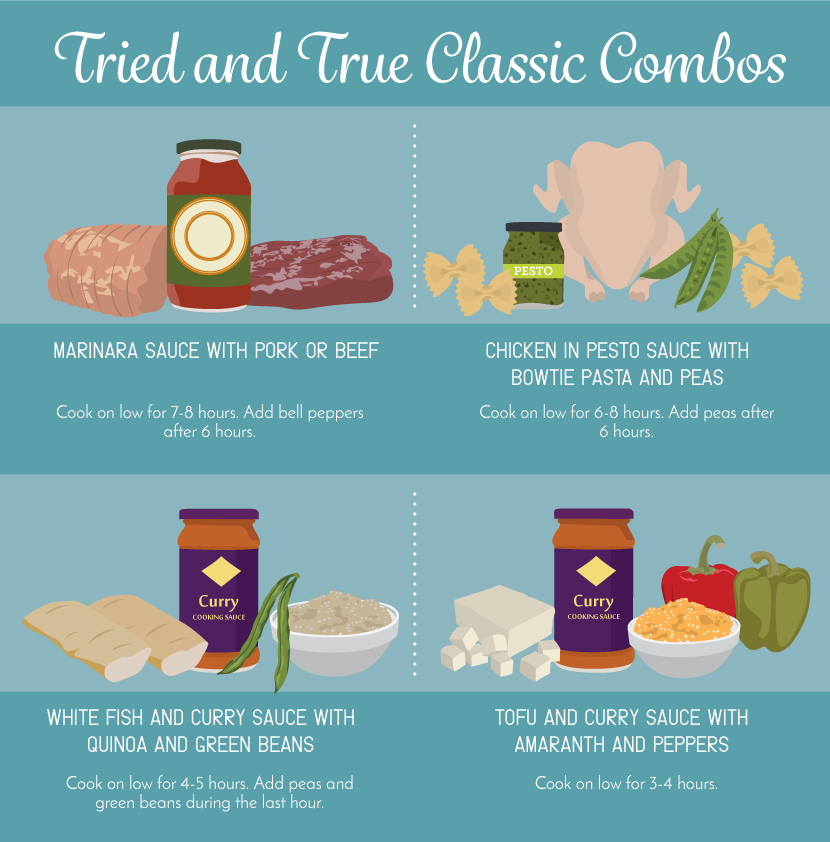 Classic Slowcooker Combinations