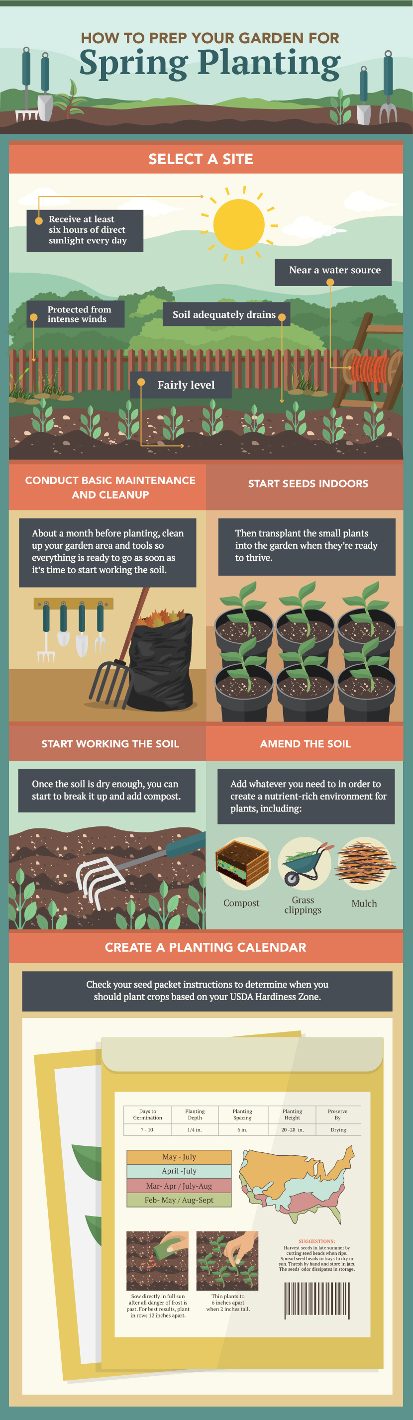 Spring Planting: How to Prep Your Garden For Spring Planting