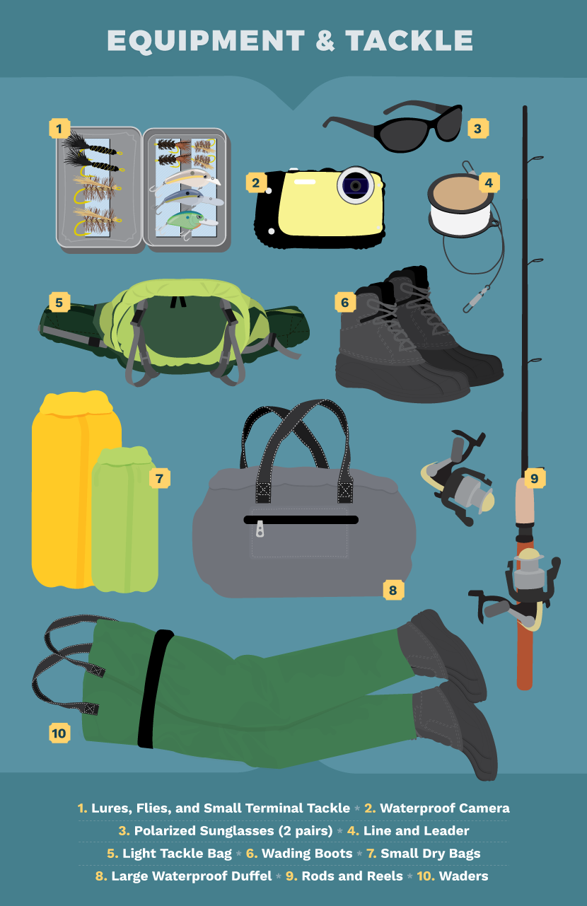 What to pack for a fishing trip for Essential fishing gear