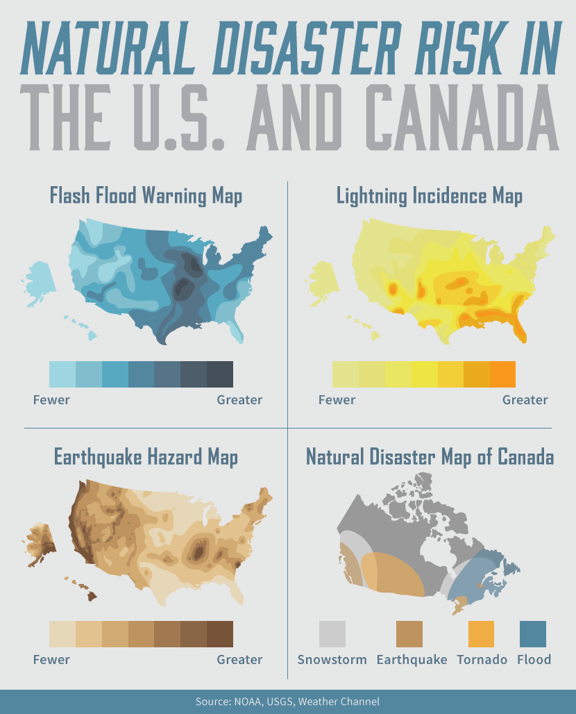 Relative Risk of Natural Disaster in North America