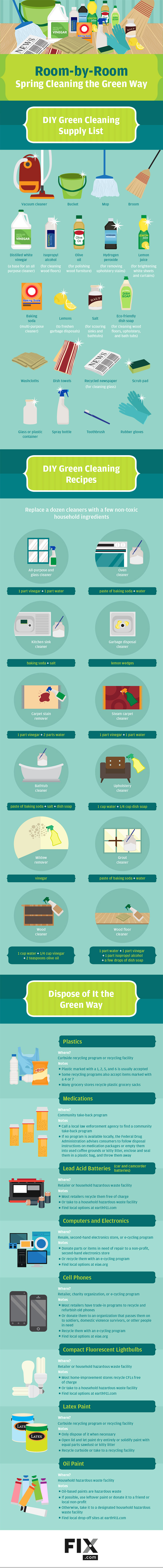 Green Spring Cleaning Tips | Fix com