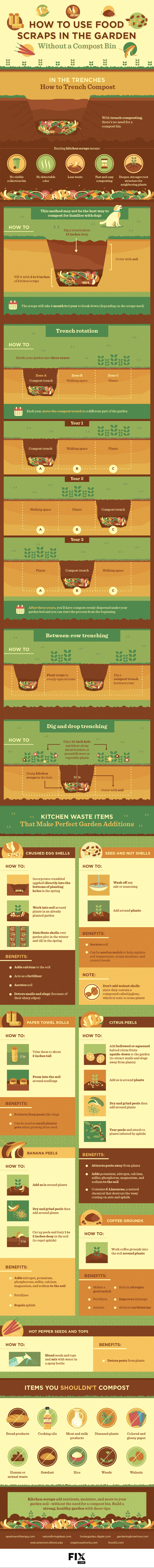Trench Composting is an easy and inexpensive way to get nutrients into your garden soil when you don't have room for a compost bin. | Preparedn foressMama