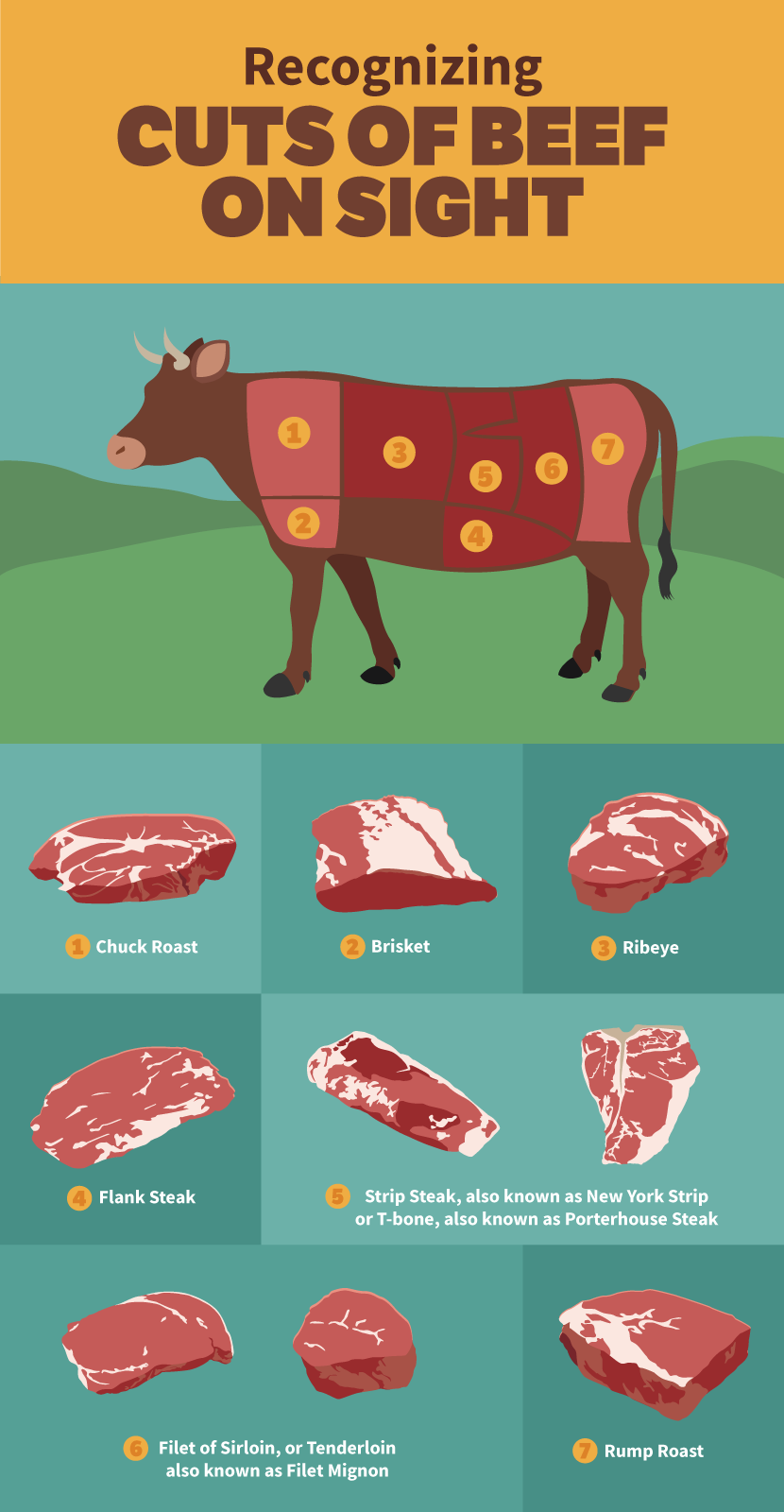 Marbled Pork Meat Vs Marbled Beef Primo Natural Pork