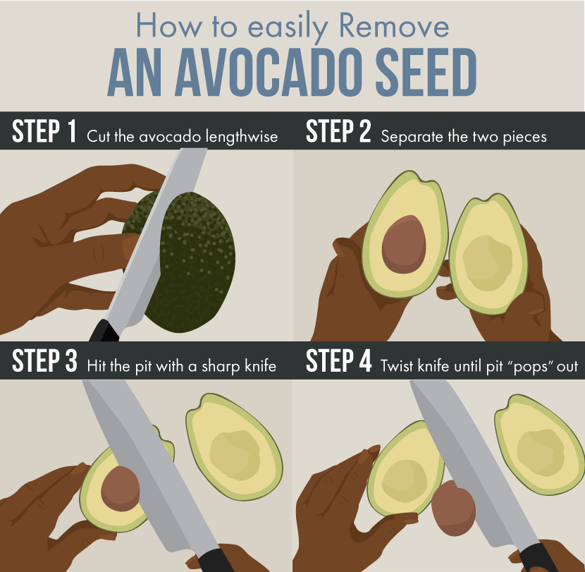 How to Properly Remove an Avocado Seed