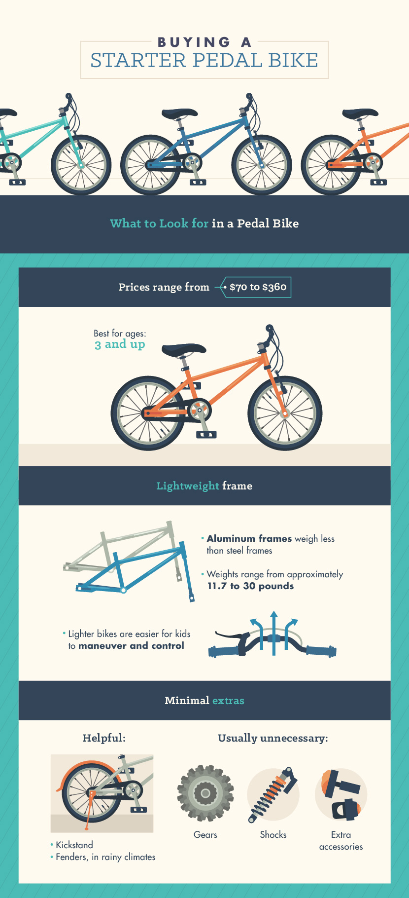 Choose the Right Bike for your Child: Buying a Starter Pedal Bike