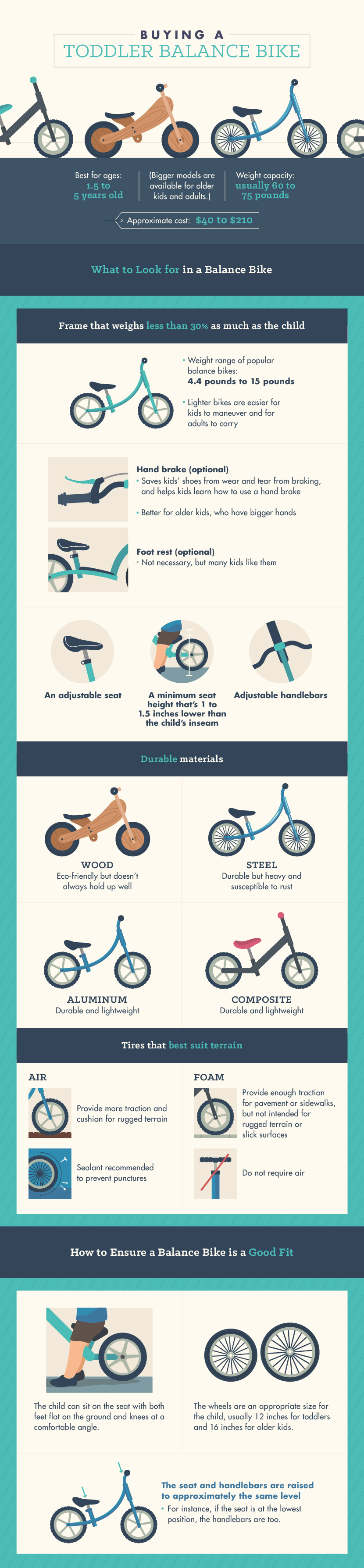 Choose the Right Bike for your Child: Buying a Toddler Balance Bike