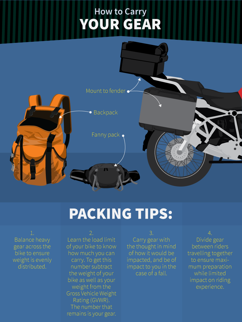How to carry your gear on your motorcycle