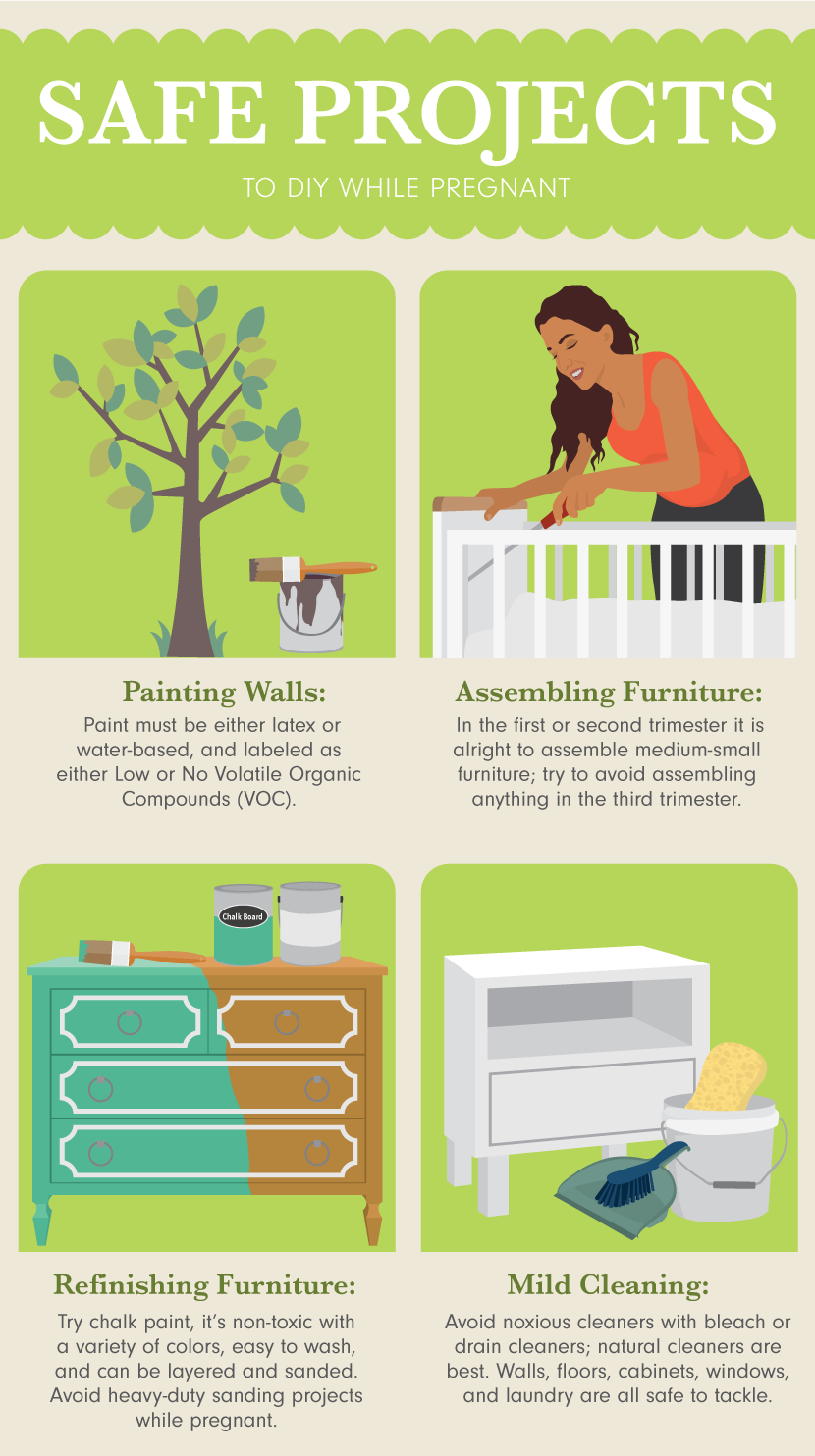 DIY Projects to Avoid While Pregnant | Fix com