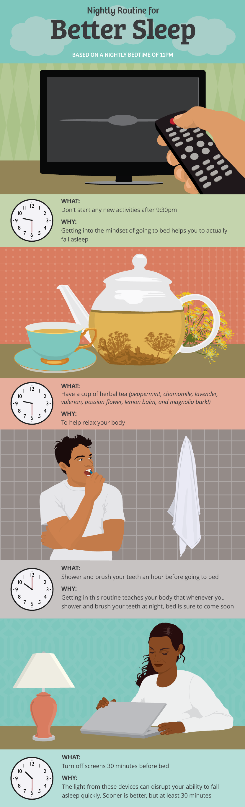 An infographic on the nightly routine for better sleep