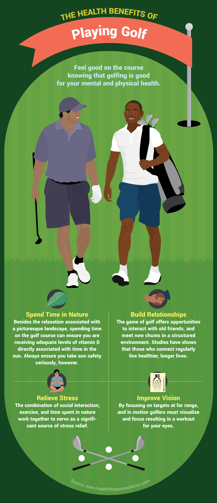 Mental Health Benefits of Golf - Golf and Wellness
