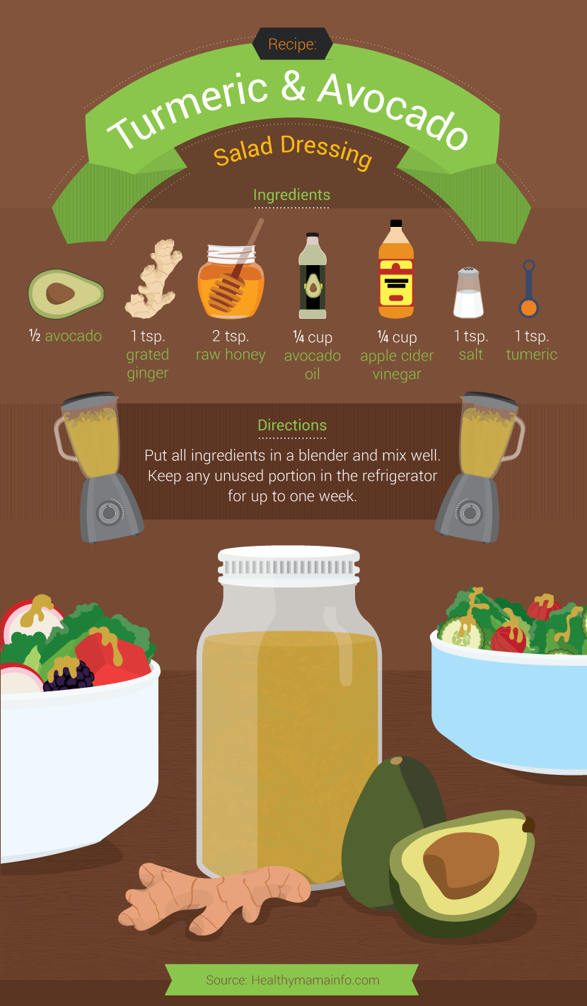 Turmeric And Avocado Salad Dressing - Turmeric is the New Superfood