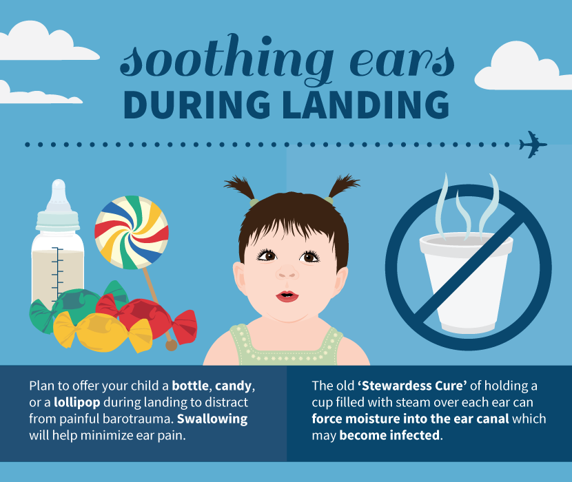 Soothing Ears During Landing - Flying With Kids