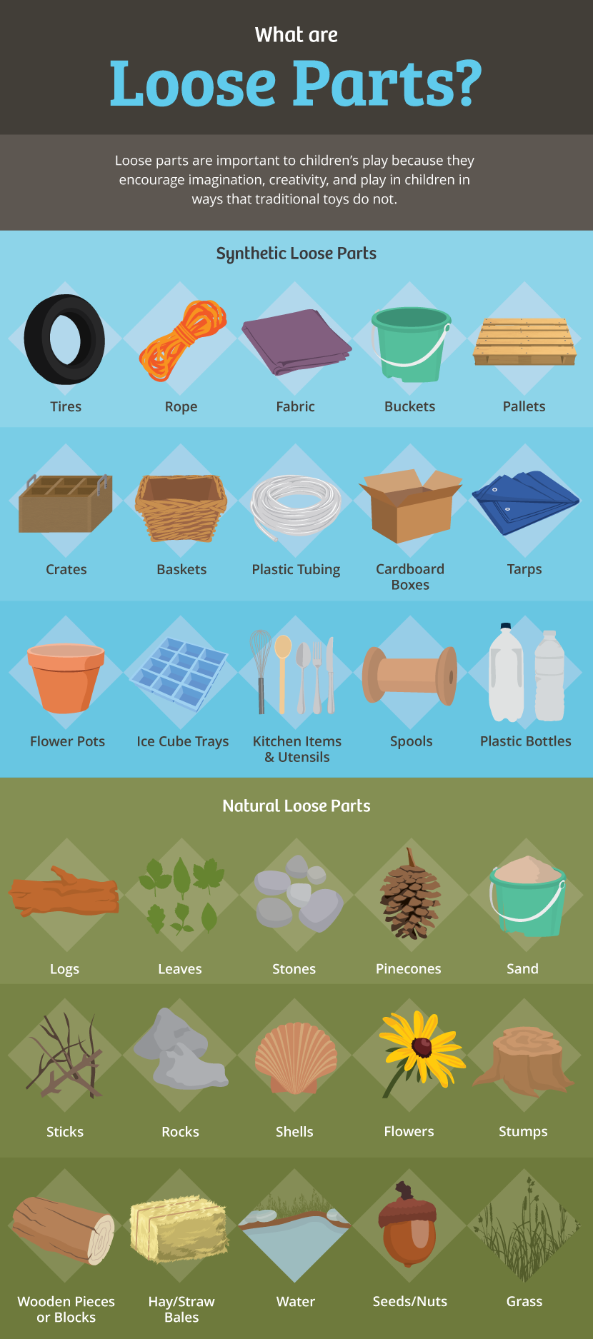 What Are Loose Parts - Bring Back Children's Play