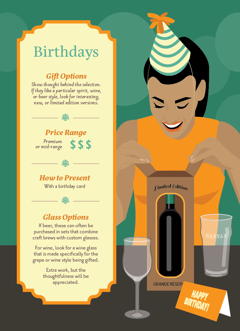 Gifting Alcohol On A Birthday