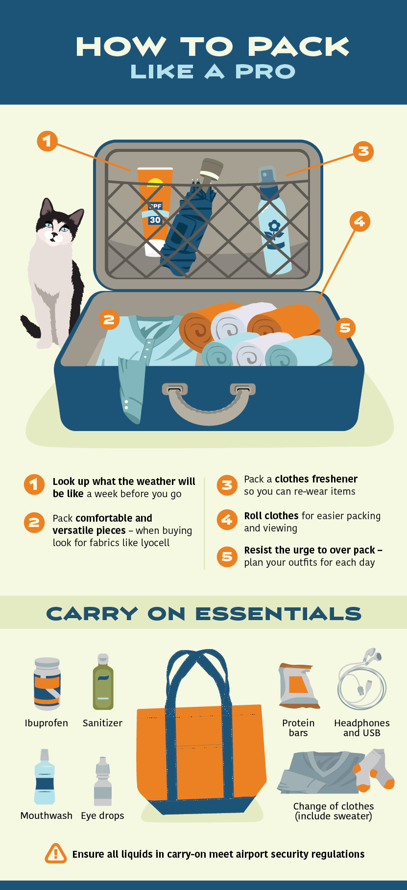 Packing Tips - How to Plan a Healthy and Happy Vacation