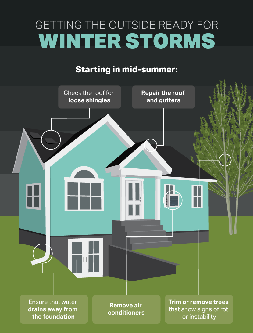get your house ready for winter storms | fix