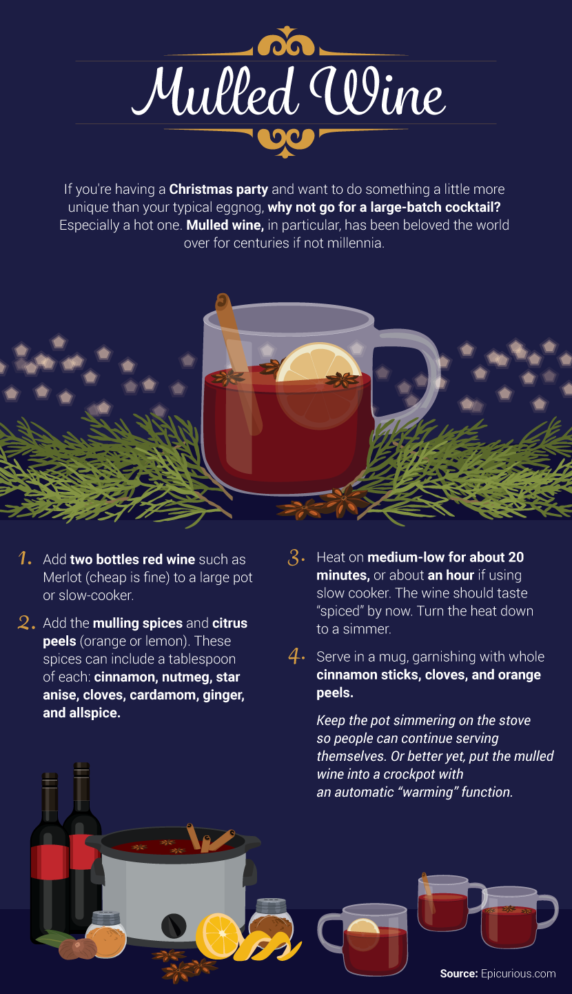 Mulled Wine Recipe - Festive Cocktails for the Holidays