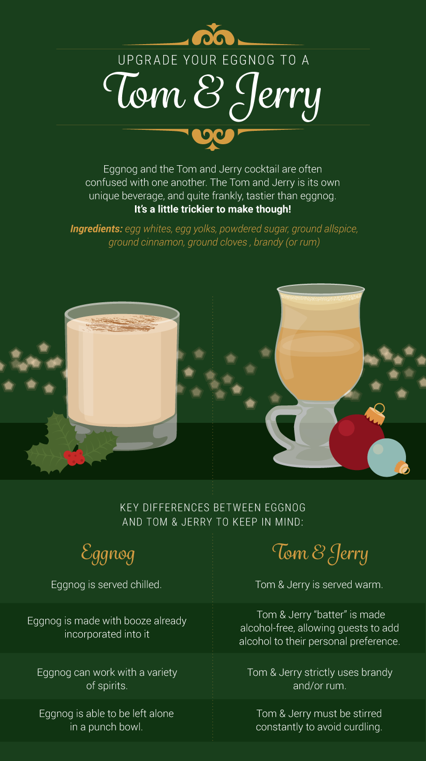 Tom and Jerry - Festive Cocktails for the Holidays