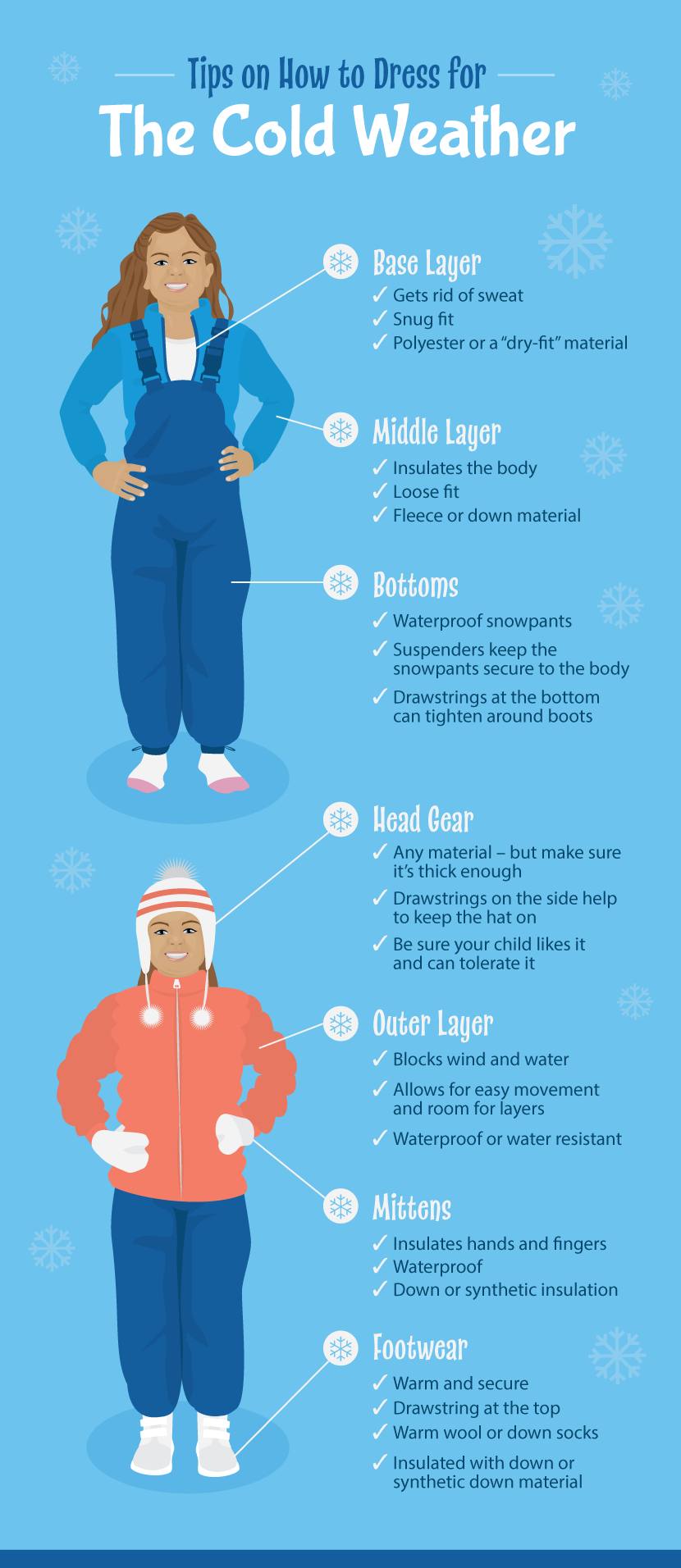 How to Dress Kids For Cold Weather - Why Kids Should Play Outdoors in Winter
