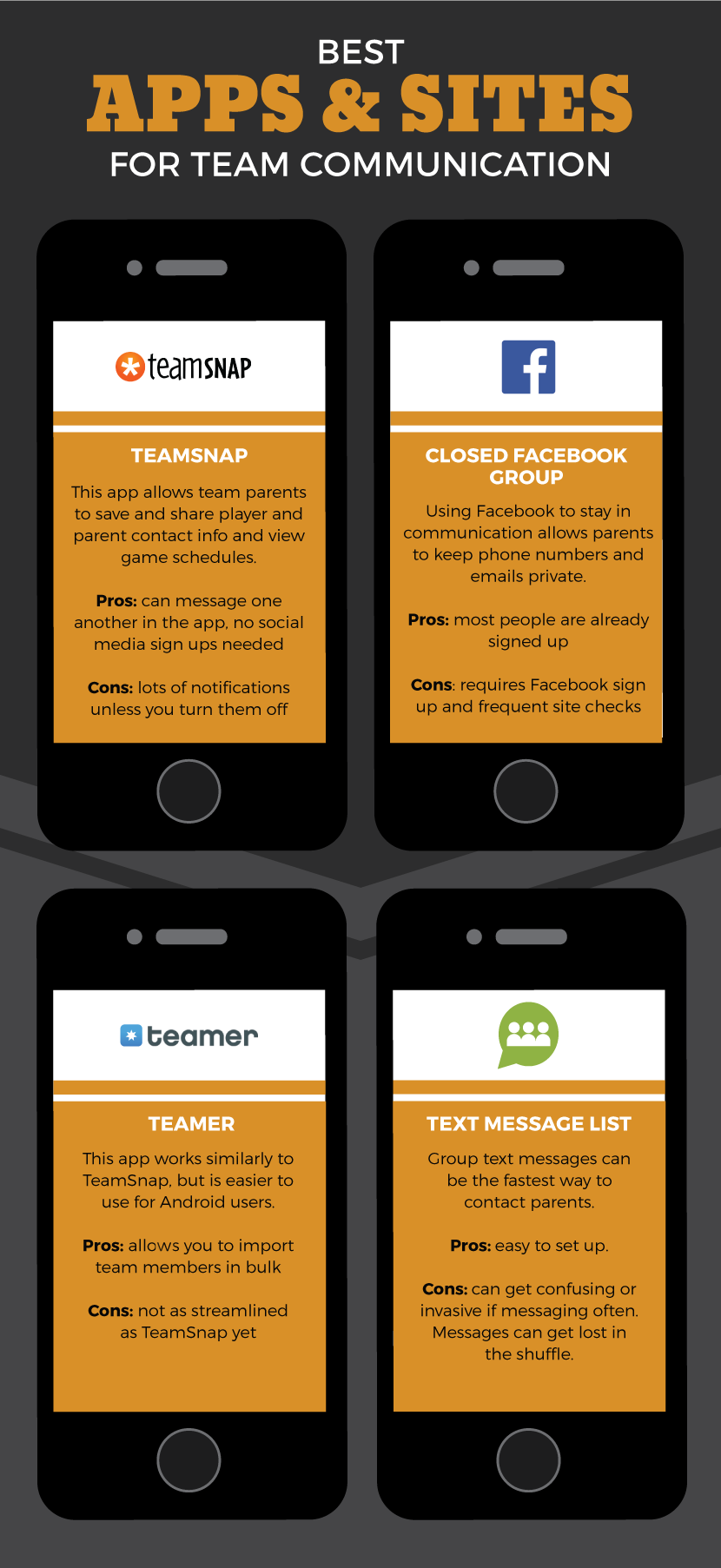 Apps For Sports Team Communication- How to be a Great Team Parent