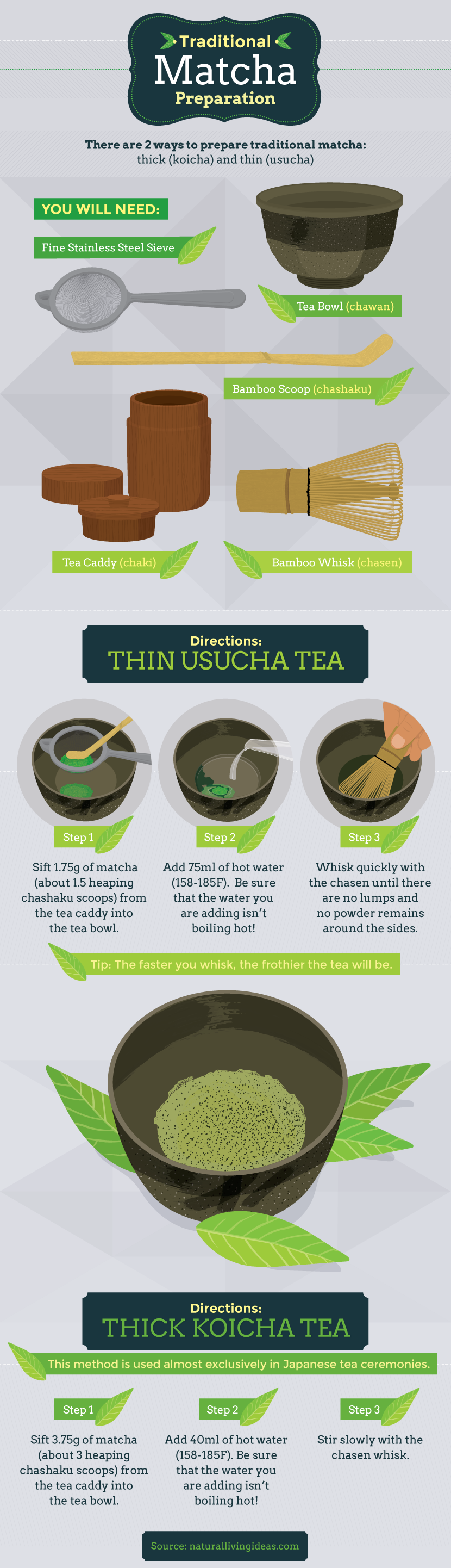 Traditional Matcha Preparation - Matcha Your Way to a Healthy Life