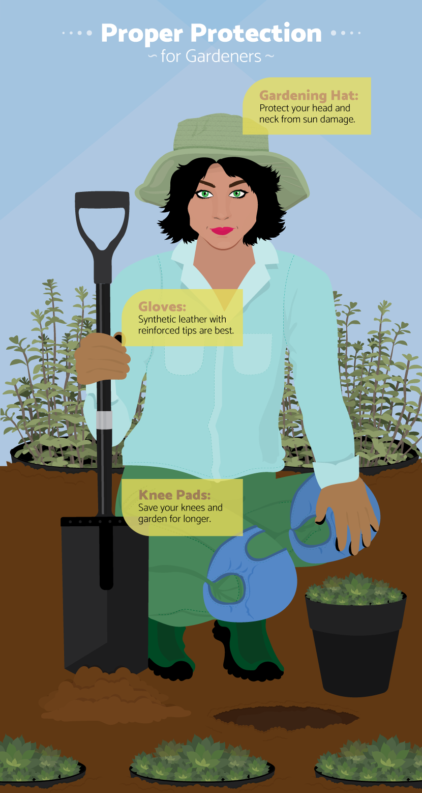 Proper Sun Protection For Gardeners - Essential Tools for Beginner Gardeners