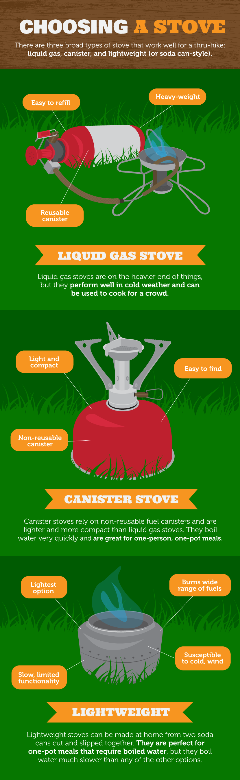 Choosing a Camp Stove - How to Plan For a Thru-Hike